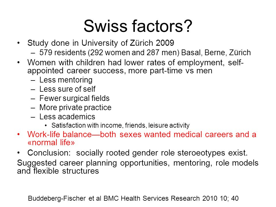 Swiss factors.