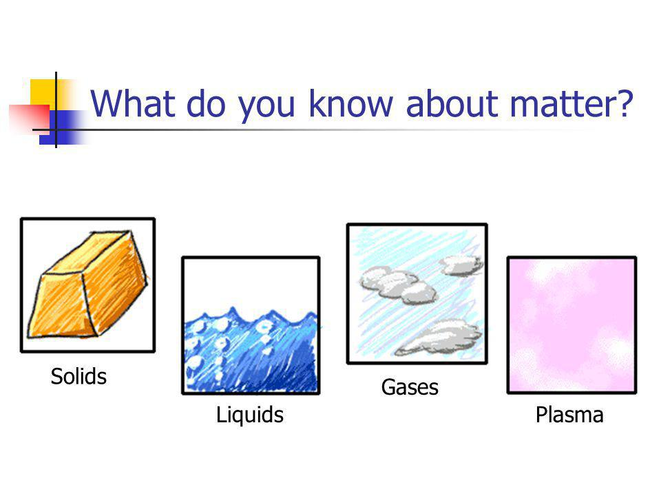 What is matter? Matter is anything that has mass and takes up space.