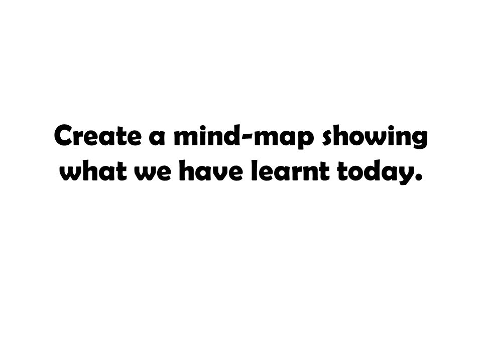 Create a mind-map showing what we have learnt today.