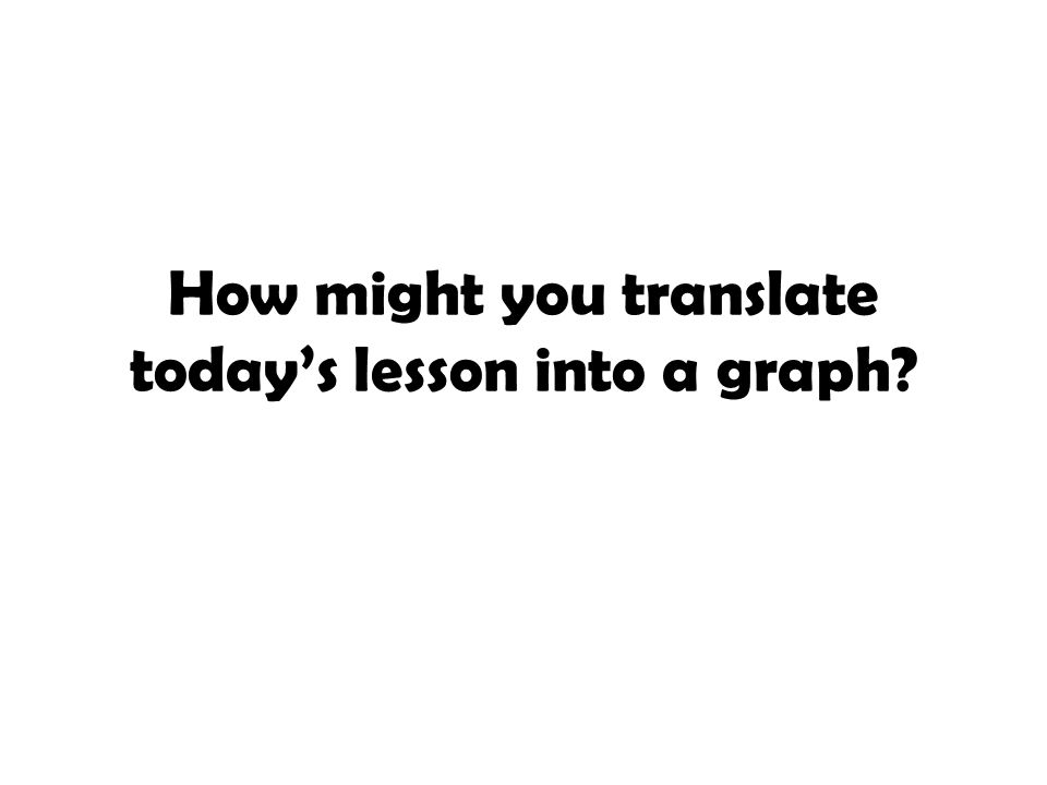 How might you translate today's lesson into a graph?