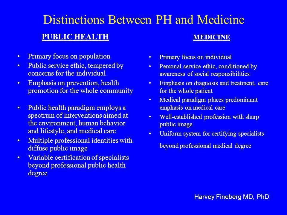 Distinctions Between PH and Medicine PUBLIC HEALTH Primary focus on population Public service ethic, tempered by concerns for the individual Emphasis