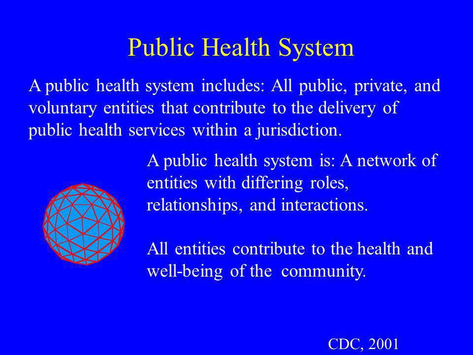 A public health system includes: All public, private, and voluntary entities that contribute to the delivery of public health services within a jurisd