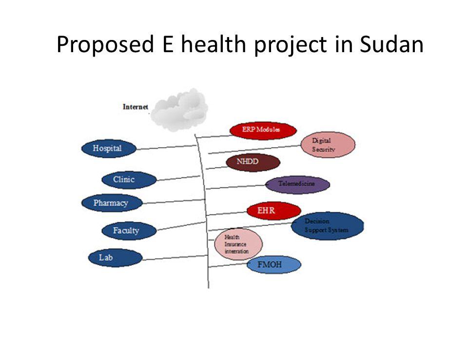 Proposed E health project in Sudan