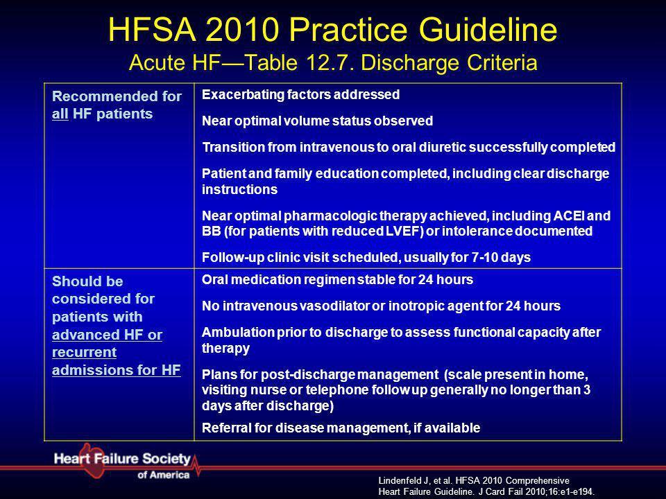 Lindenfeld J, et al. HFSA 2010 Comprehensive Heart Failure Guideline. J Card Fail 2010;16:e1-e194. HFSA 2010 Practice Guideline Acute HF—Table 12.7. D