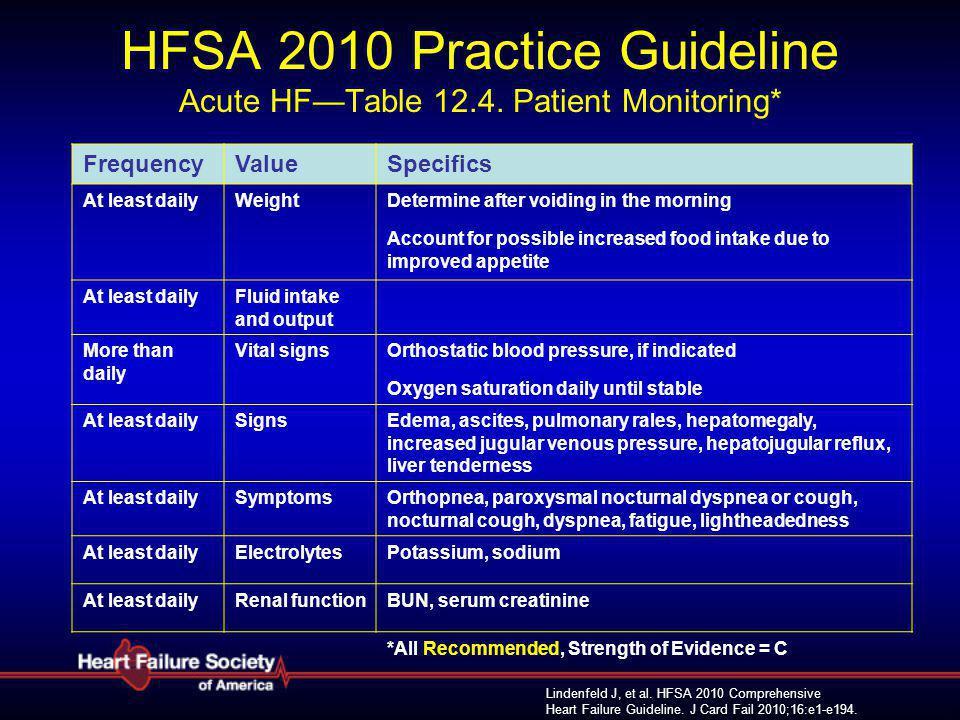 Lindenfeld J, et al. HFSA 2010 Comprehensive Heart Failure Guideline. J Card Fail 2010;16:e1-e194. HFSA 2010 Practice Guideline Acute HF—Table 12.4. P