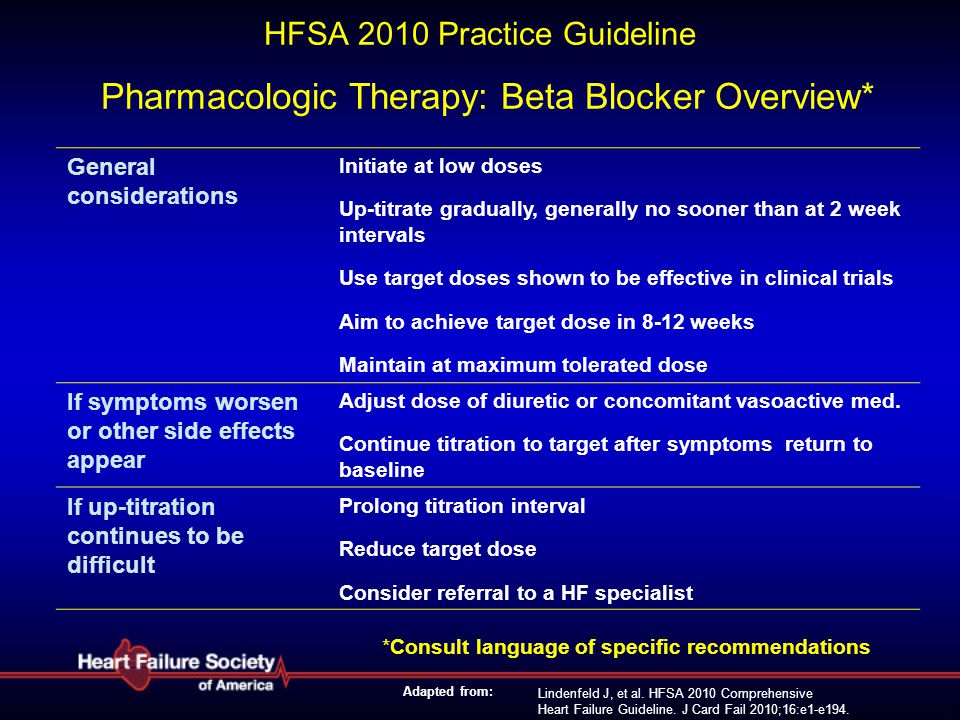 Lindenfeld J, et al. HFSA 2010 Comprehensive Heart Failure Guideline. J Card Fail 2010;16:e1-e194. HFSA 2010 Practice Guideline Pharmacologic Therapy: