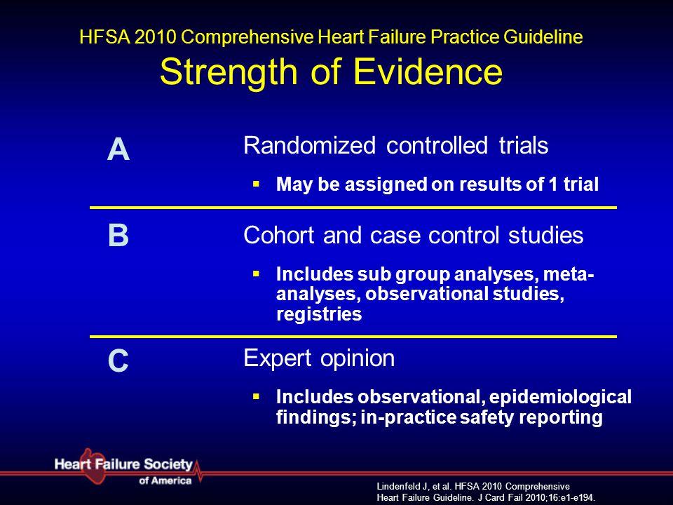 Lindenfeld J, et al. HFSA 2010 Comprehensive Heart Failure Guideline. J Card Fail 2010;16:e1-e194. HFSA 2010 Comprehensive Heart Failure Practice Guid