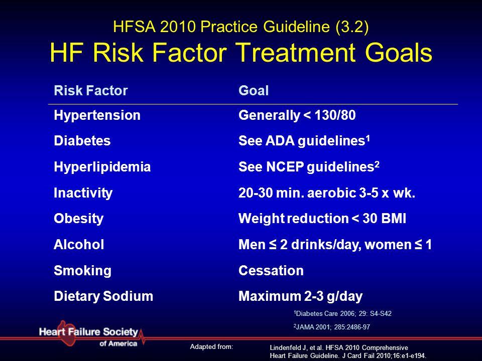 Lindenfeld J, et al. HFSA 2010 Comprehensive Heart Failure Guideline. J Card Fail 2010;16:e1-e194. HFSA 2010 Practice Guideline (3.2) HF Risk Factor T