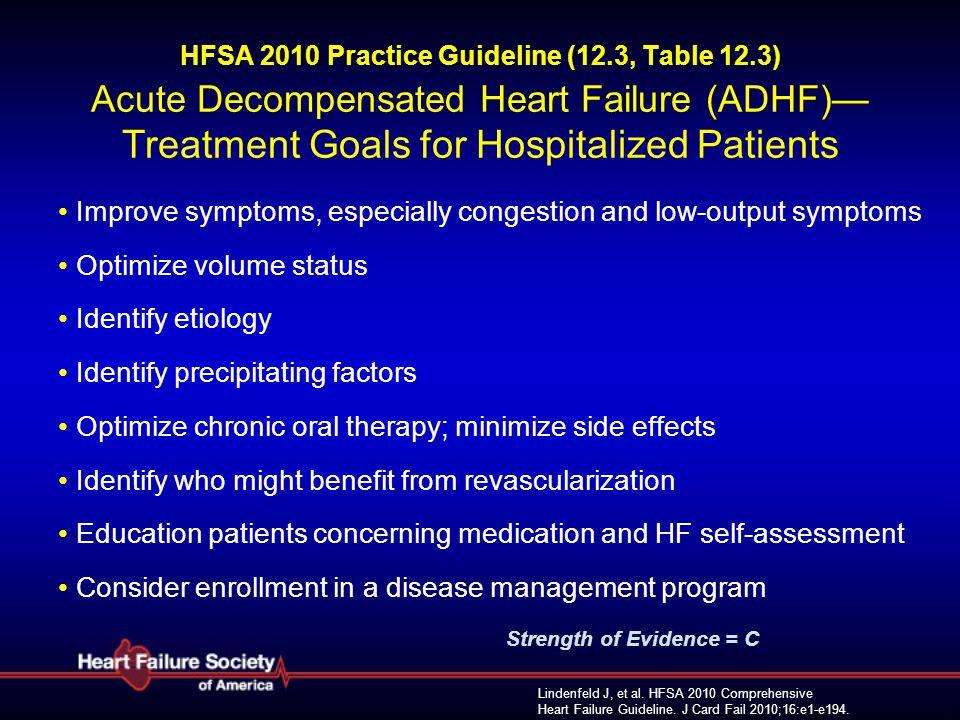 Lindenfeld J, et al. HFSA 2010 Comprehensive Heart Failure Guideline. J Card Fail 2010;16:e1-e194. HFSA 2010 Practice Guideline (12.3, Table 12.3) Acu