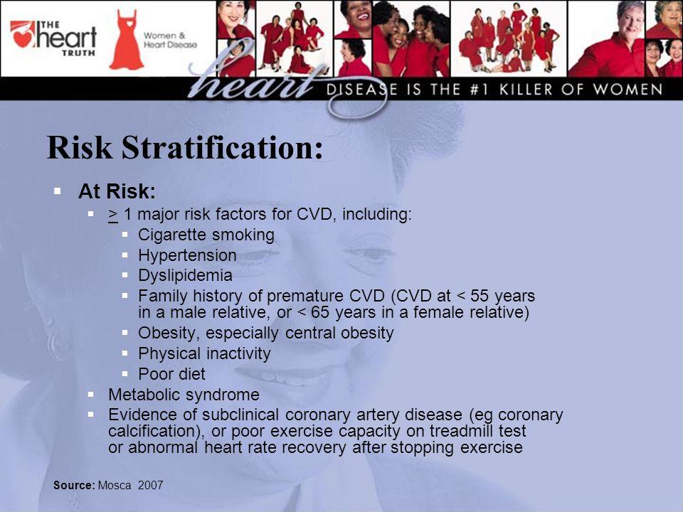 Risk Stratification:  At Risk:  > 1 major risk factors for CVD, including:  Cigarette smoking  Hypertension  Dyslipidemia  Family history of pre