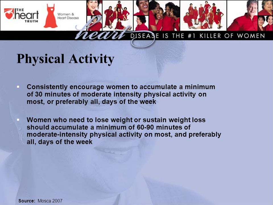 Physical Activity  Consistently encourage women to accumulate a minimum of 30 minutes of moderate intensity physical activity on most, or preferably all, days of the week  Women who need to lose weight or sustain weight loss should accumulate a minimum of 60-90 minutes of moderate-intensity physical activity on most, and preferably all, days of the week Source: Mosca 2007