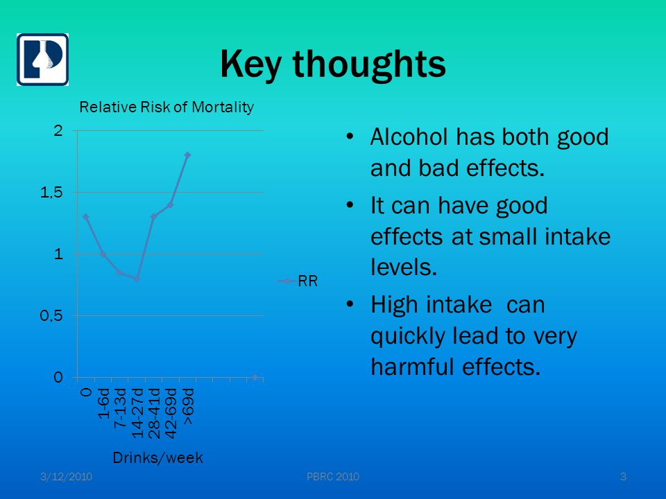Alcohol consumption and relative risk of death from heart disease and cancer With increased alcohol consumption, the relative risk of mortality increases for cancer (red) vs heart disease (blue).