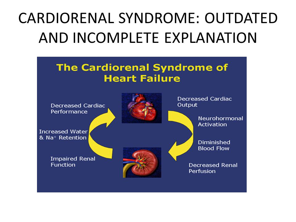 CARDIORENAL SYNDROME: OUTDATED AND INCOMPLETE EXPLANATION
