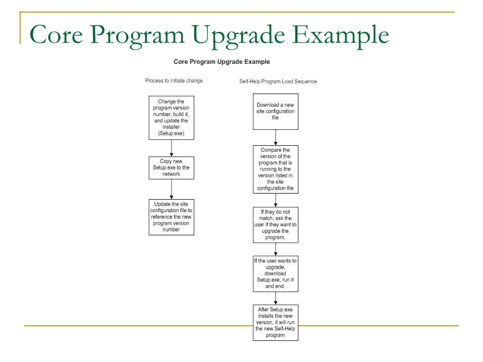 Core Program Upgrade Example