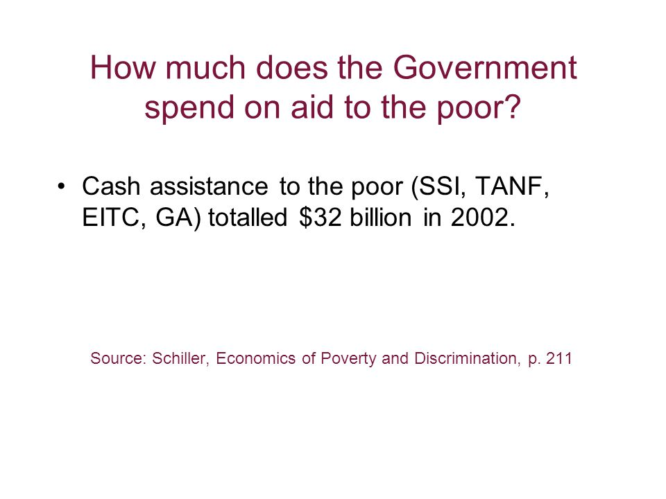 How much does the Government spend on aid to the poor.