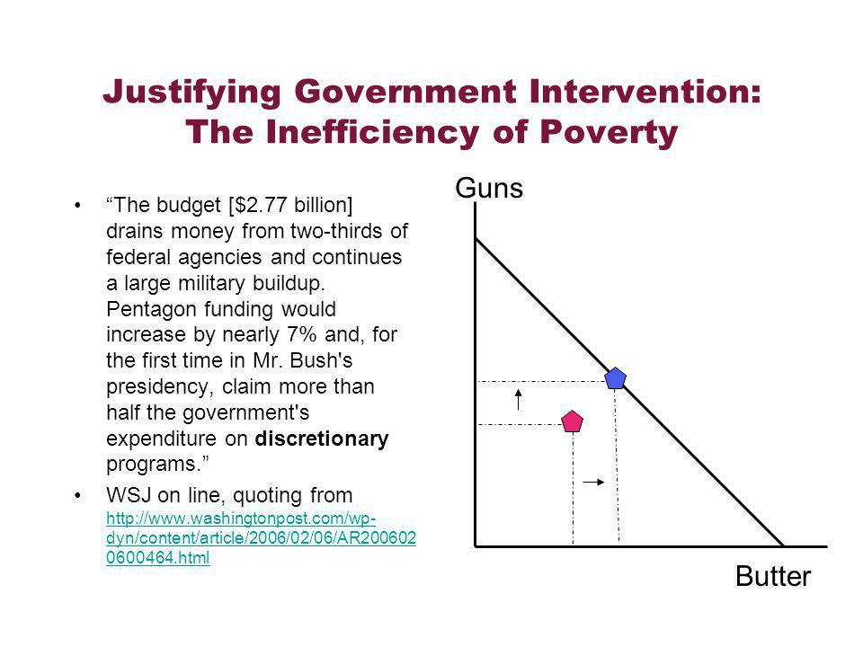 Justifying Government Intervention: The Inefficiency of Poverty Rebecca Blank, Who Should Help the Poor? Chapter 5 in, It Takes a Nation, Princeton University Press, 1997 1.Economic arguments based on individualistic notions of self-interest 2.Ethical notions of community responsibility 3.Economics rights arguments