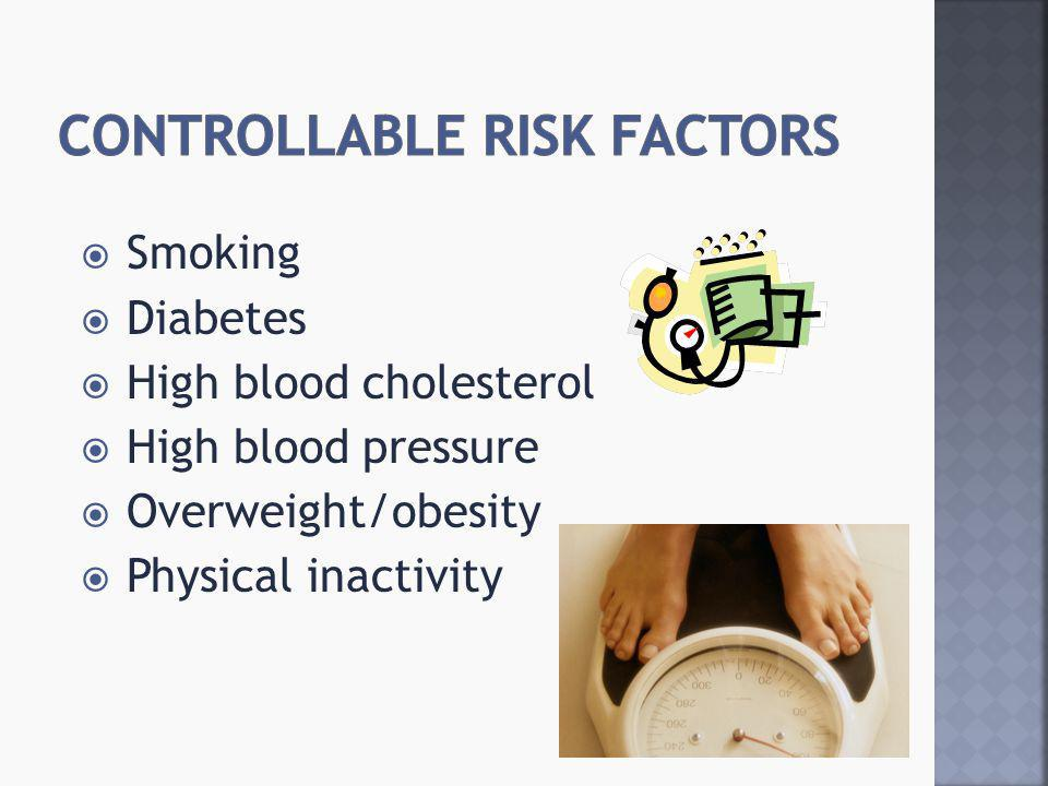  Smoking  Diabetes  High blood cholesterol  High blood pressure  Overweight/obesity  Physical inactivity