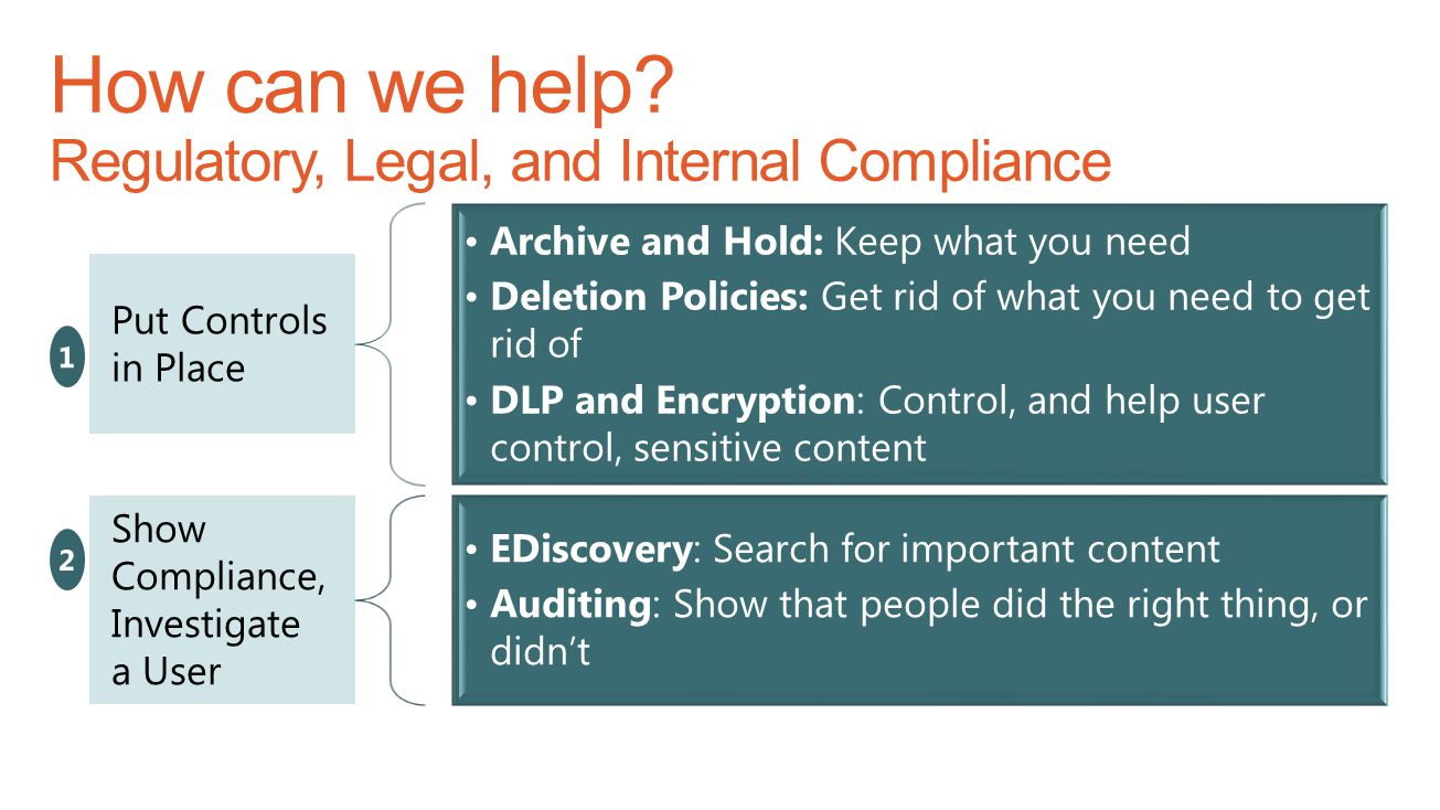 Put Controls in Place Archive and Hold: Keep what you need Deletion Policies: Get rid of what you need to get rid of DLP and Encryption: Control, and help user control, sensitive content Show Compliance, Investigate a User EDiscovery: Search for important content Auditing: Show that people did the right thing, or didn't