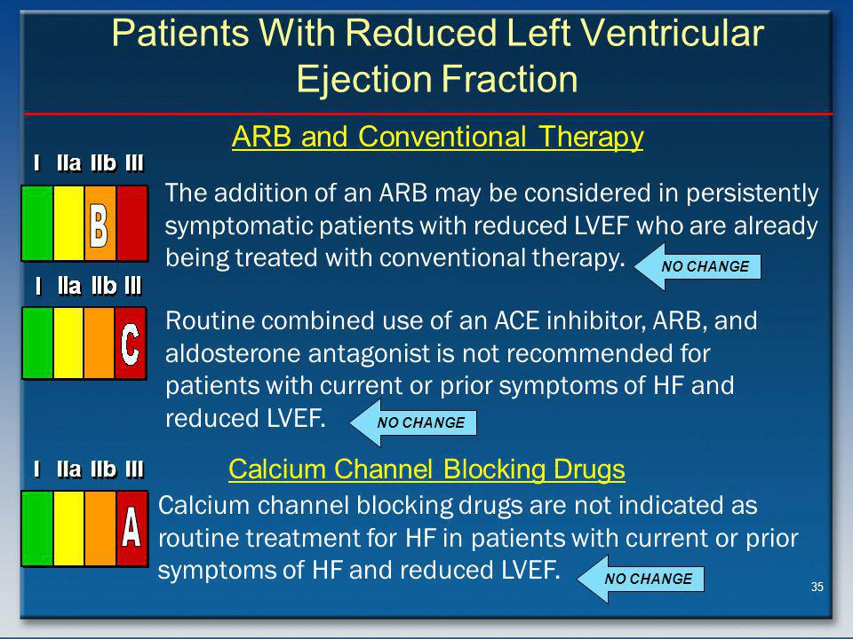35 The addition of an ARB may be considered in persistently symptomatic patients with reduced LVEF who are already being treated with conventional therapy.