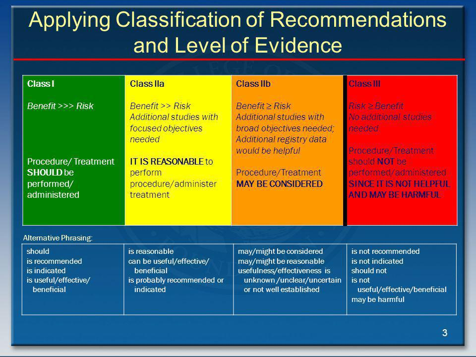 3 Class I Benefit >>> Risk Procedure/ Treatment SHOULD be performed/ administered Class IIa Benefit >> Risk Additional studies with focused objectives needed IT IS REASONABLE to perform procedure/administer treatment Class IIb Benefit ≥ Risk Additional studies with broad objectives needed; Additional registry data would be helpful Procedure/Treatment MAY BE CONSIDERED Class III Risk ≥ Benefit No additional studies needed Procedure/Treatment should NOT be performed/administered SINCE IT IS NOT HELPFUL AND MAY BE HARMFUL should is recommended is indicated is useful/effective/ beneficial is reasonable can be useful/effective/ beneficial is probably recommended or indicated may/might be considered may/might be reasonable usefulness/effectiveness is unknown /unclear/uncertain or not well established is not recommended is not indicated should not is not useful/effective/beneficial may be harmful Applying Classification of Recommendations and Level of Evidence Alternative Phrasing: