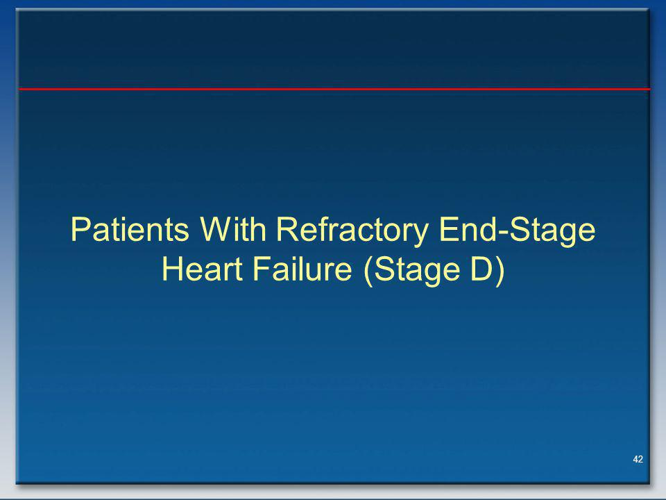 42 Patients With Refractory End-Stage Heart Failure (Stage D)