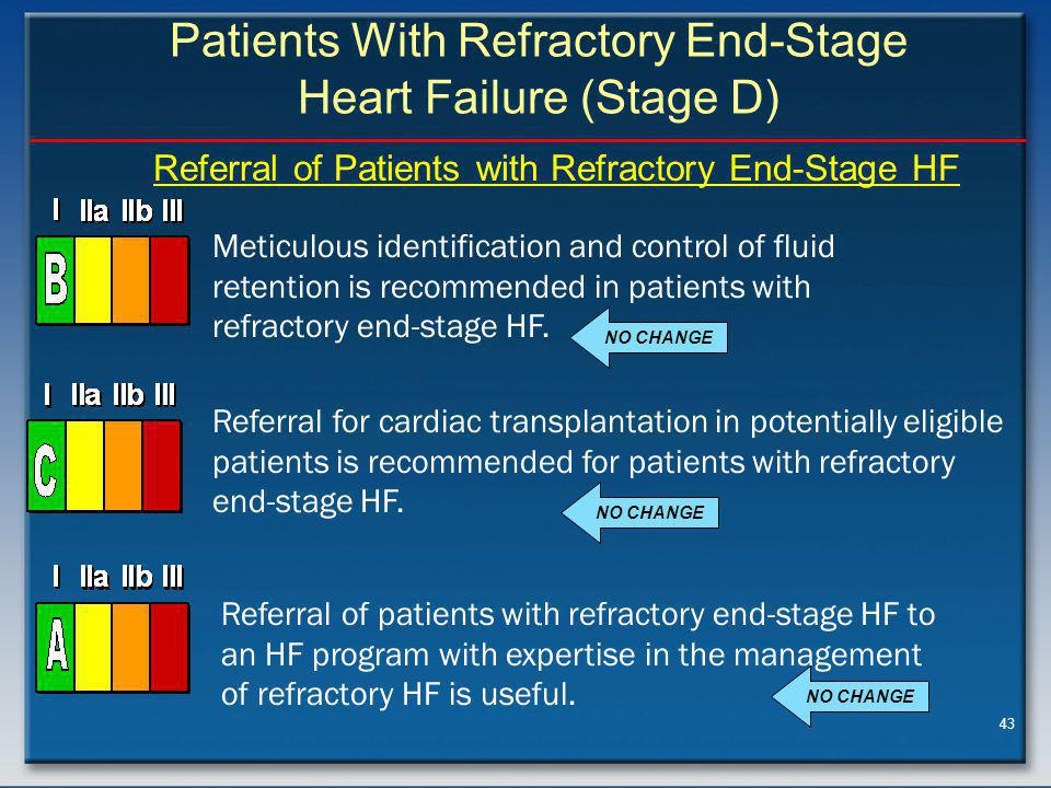 43 Patients With Refractory End-Stage Heart Failure (Stage D) Meticulous identification and control of fluid retention is recommended in patients with refractory end-stage HF.