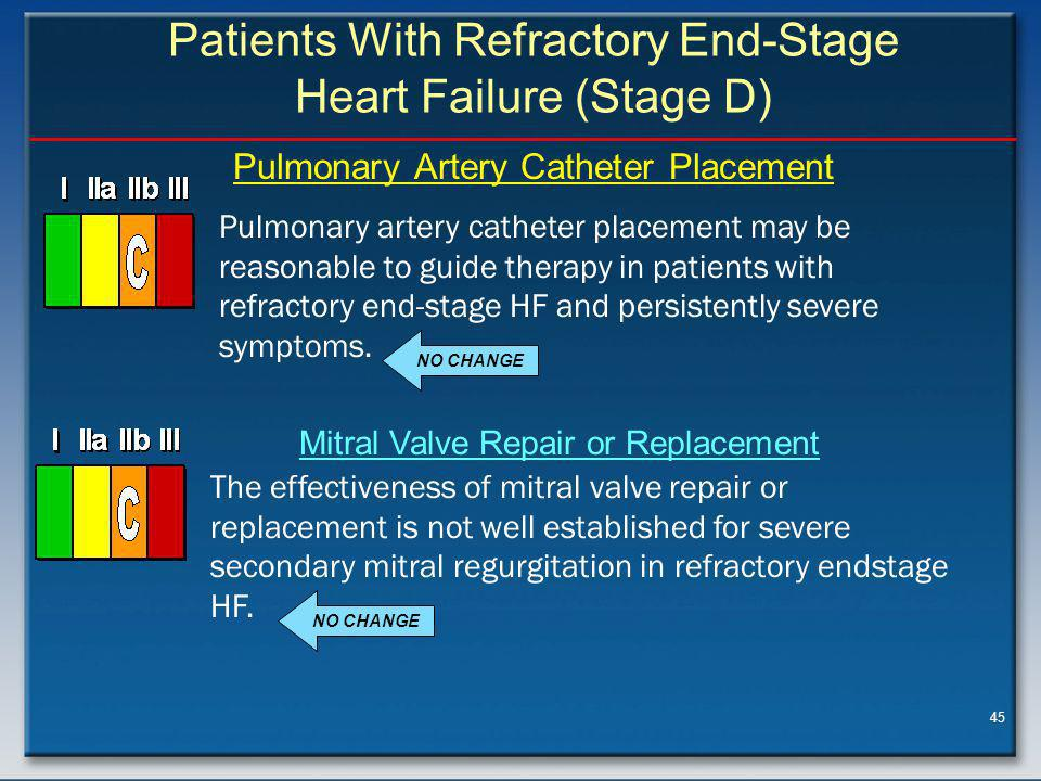 45 Pulmonary artery catheter placement may be reasonable to guide therapy in patients with refractory end-stage HF and persistently severe symptoms.