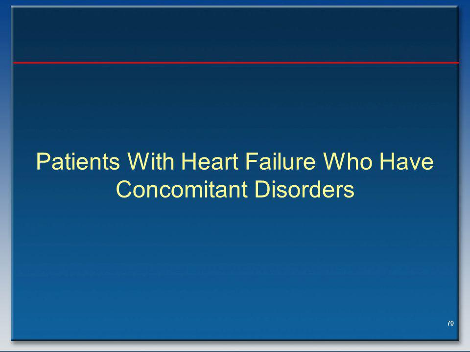 70 Patients With Heart Failure Who Have Concomitant Disorders