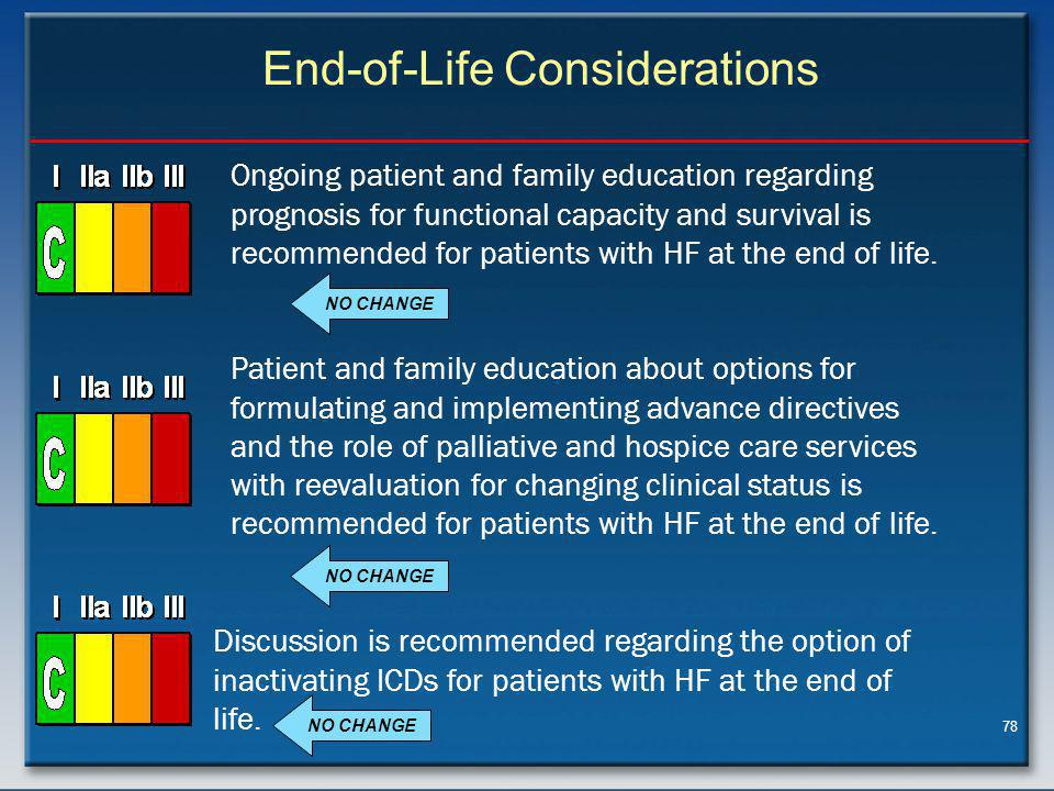 78 End-of-Life Considerations NO CHANGE Ongoing patient and family education regarding prognosis for functional capacity and survival is recommended for patients with HF at the end of life.