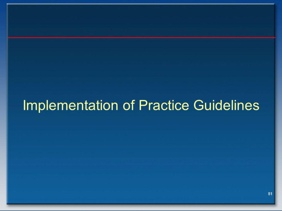 81 Implementation of Practice Guidelines