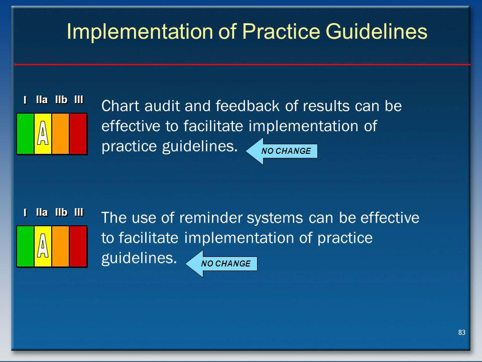 83 Implementation of Practice Guidelines NO CHANGE Chart audit and feedback of results can be effective to facilitate implementation of practice guidelines.