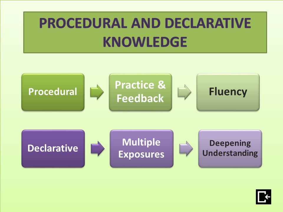 Procedural Practice & Feedback Fluency Declarative Multiple Exposures Deepening Understanding
