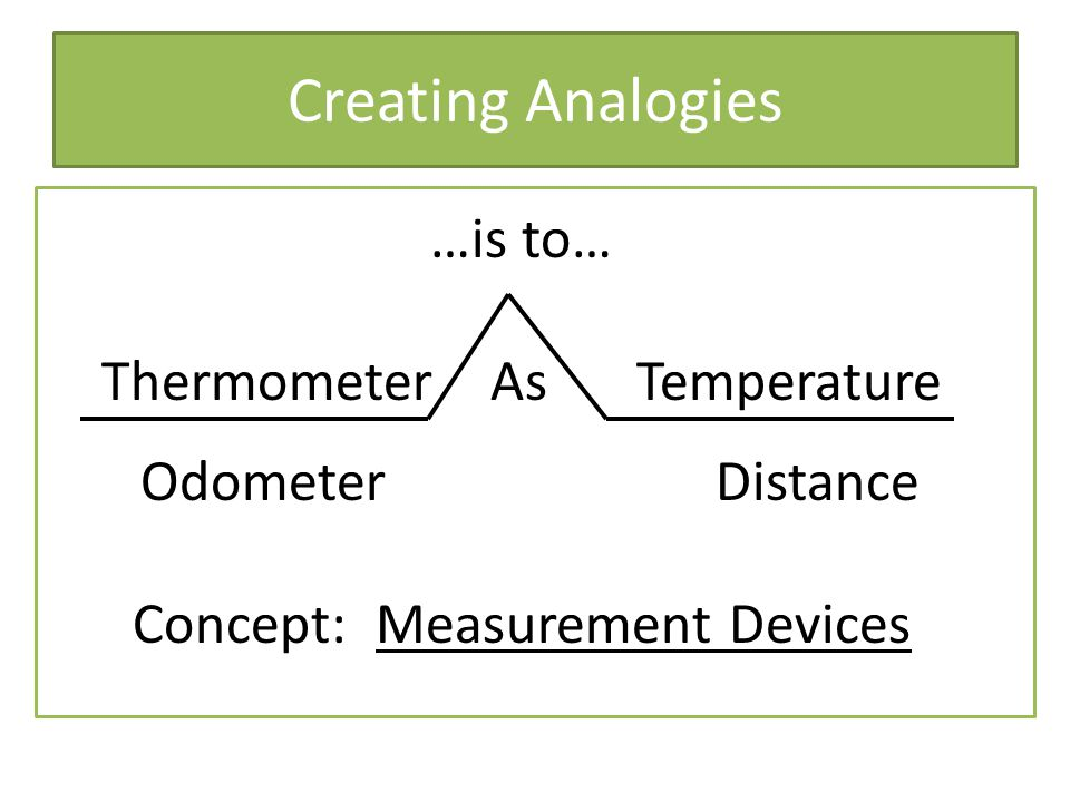 Creating Analogies …is to… Thermometer As Temperature Odometer Distance Concept: Measurement Devices