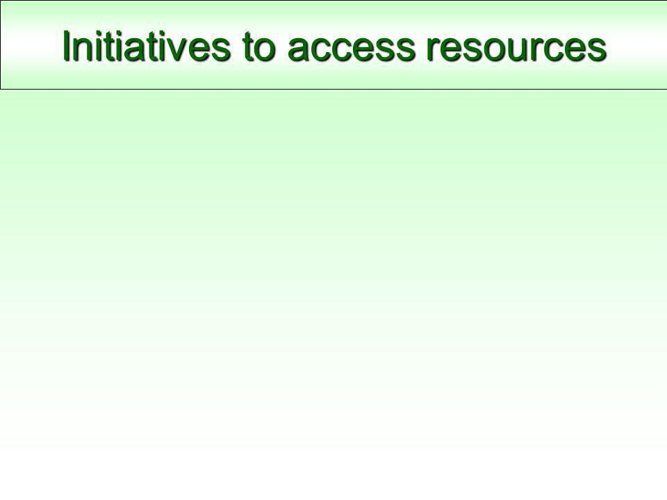 Initiatives to access resources