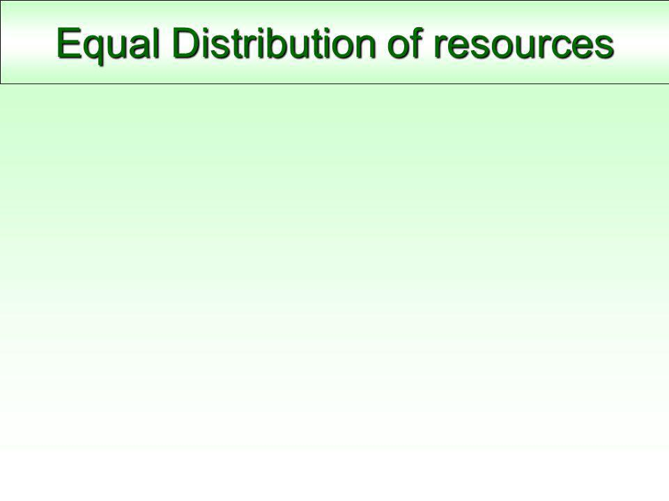 Equal Distribution of resources