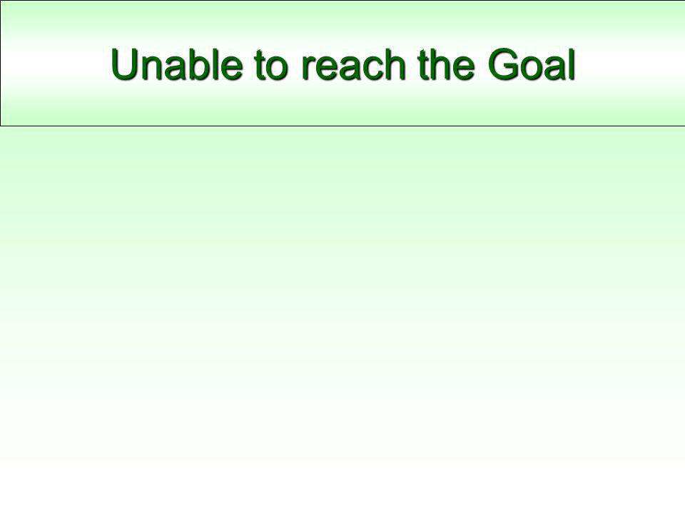 Unable to reach the Goal