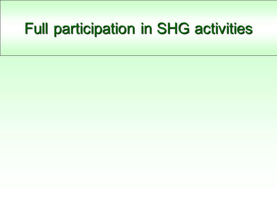 Full participation in SHG activities