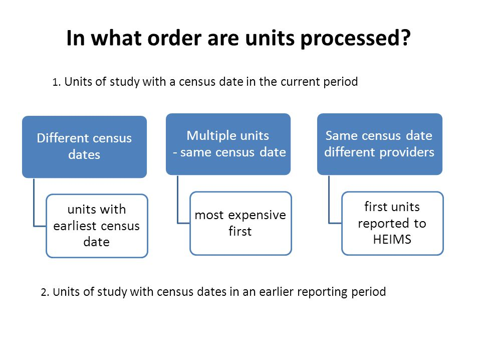 In what order are units processed? Different census dates units with earliest census date Same census date different providers first units reported to