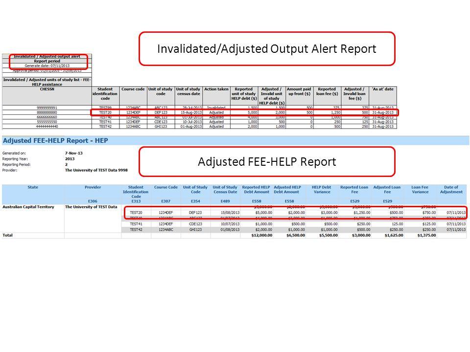 Invalidated/Adjusted Output Alert Report Adjusted FEE-HELP Report