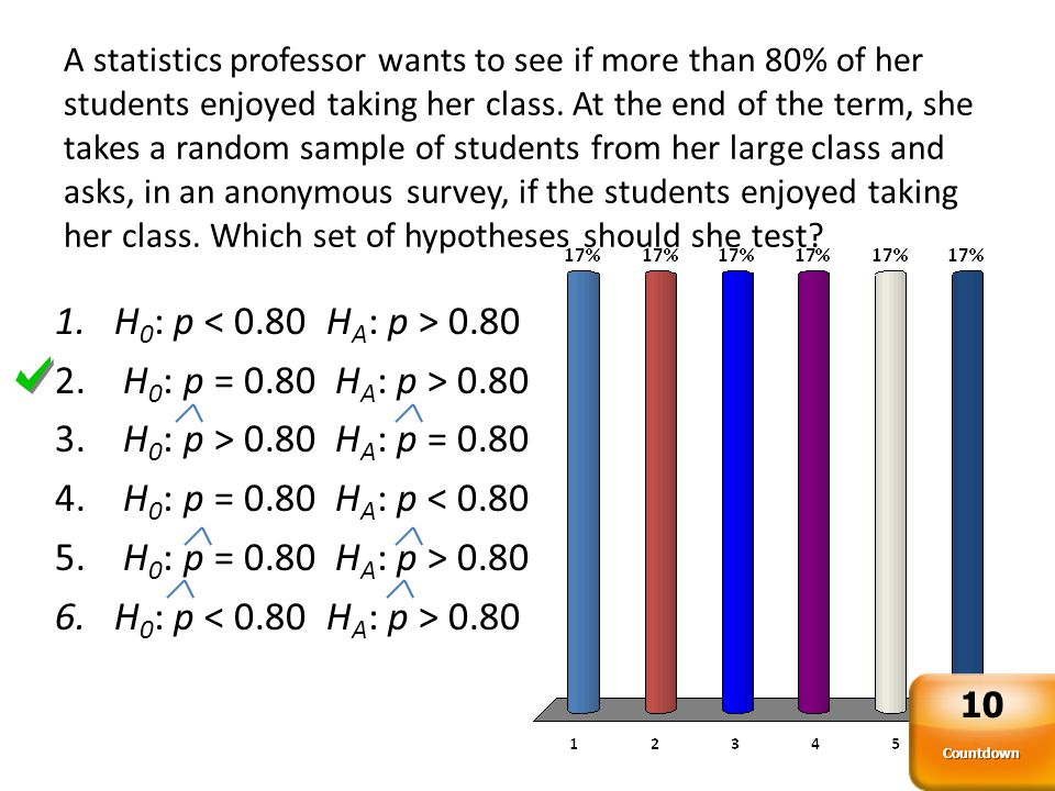 After collecting data from her class, the statistics professor calculates a z statistic of 2.69 for the hypothesis test H 0 : p = 0.80 H A : p > 0.80.