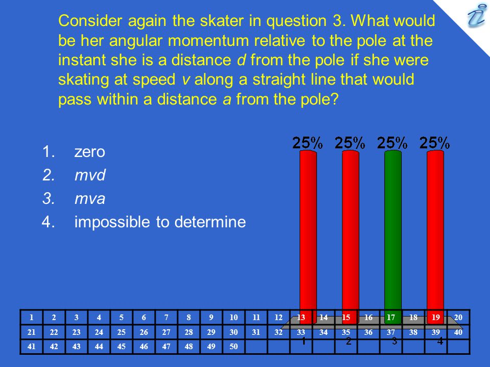 Consider again the skater in question 3. What would be her angular momentum relative to the pole at the instant she is a distance d from the pole if s