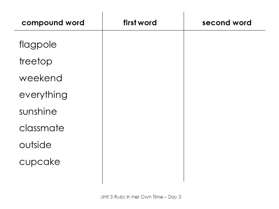 compound word first word second word Unit 3 Ruby in Her Own Time – Day 3 flagpole treetop weekend everything sunshine classmate outside cupcake