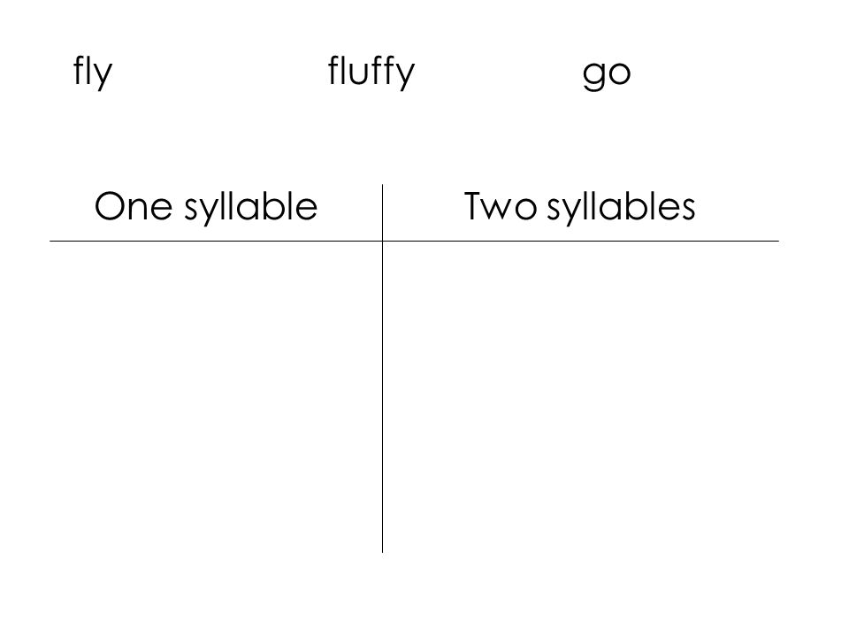 flyfluffygo One syllable Two syllables
