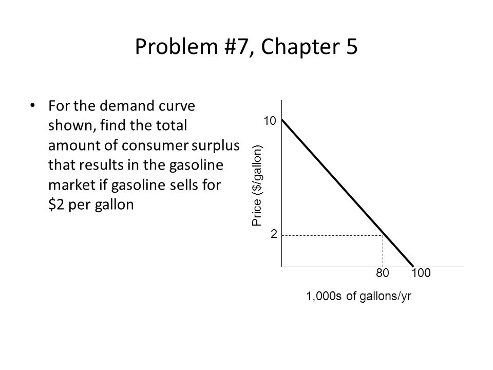 Problem #7, Chapter 5 For the demand curve shown, find the total amount of consumer surplus that results in the gasoline market if gasoline sells for $2 per gallon 1,000s of gallons/yr 10 100 Price ($/gallon) 80 2