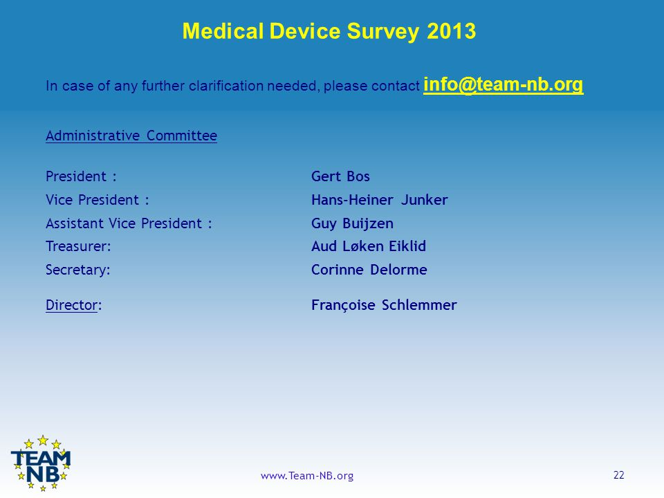 22 www.Team-NB.org Medical Device Survey 2013 In case of any further clarification needed, please contact info@team-nb.org Administrative Committee President : Gert Bos Vice President : Hans-Heiner Junker Assistant Vice President : Guy Buijzen Treasurer: Aud Løken Eiklid Secretary: Corinne Delorme Director:Françoise Schlemmer