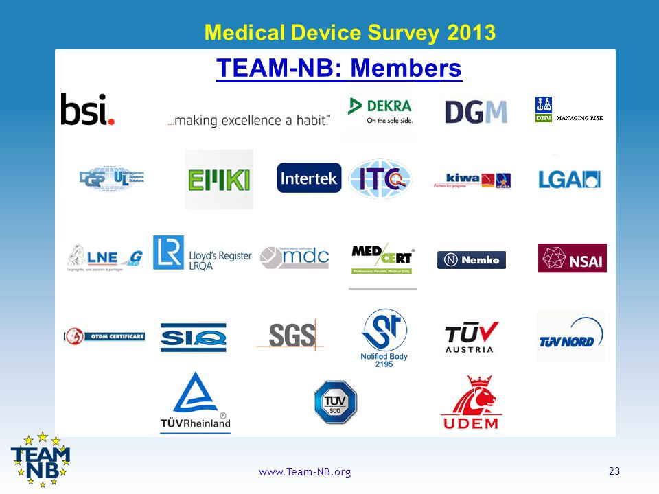 23 www.Team-NB.org Medical Device Survey 2013 TEAM-NB: Members