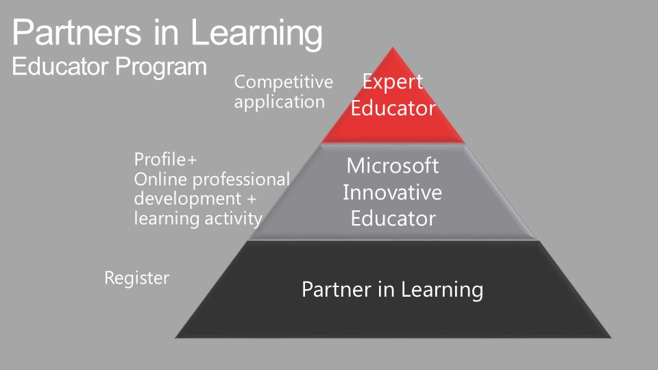 Expert Educator Microsoft Innovative Educator Partner in Learning