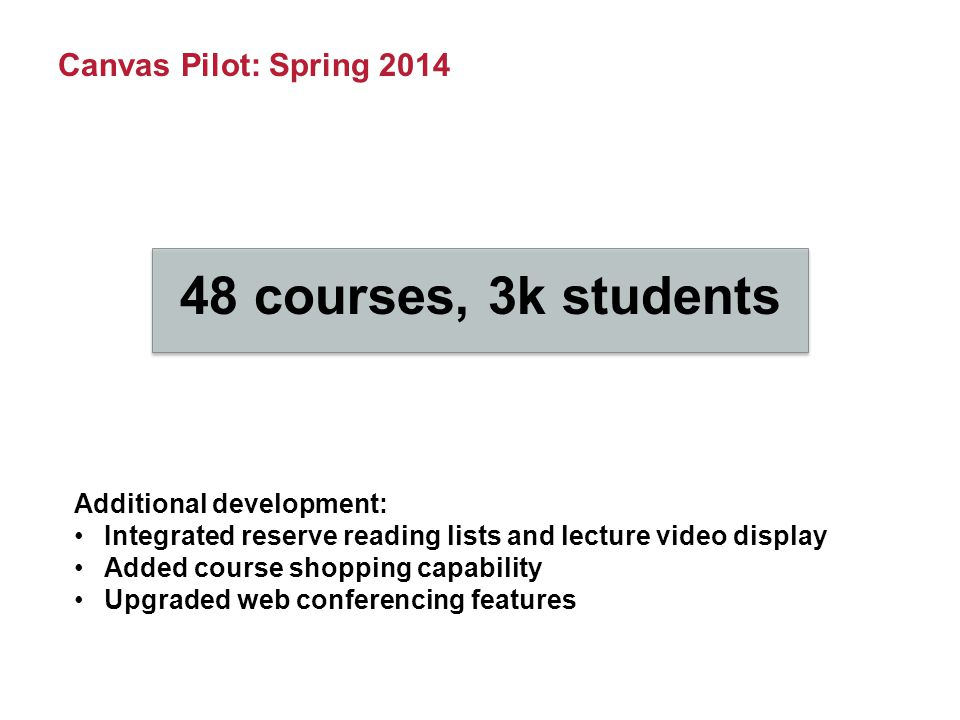 Canvas Pilot: Spring 2014 48 courses, 3k students Additional development: Integrated reserve reading lists and lecture video display Added course shopping capability Upgraded web conferencing features