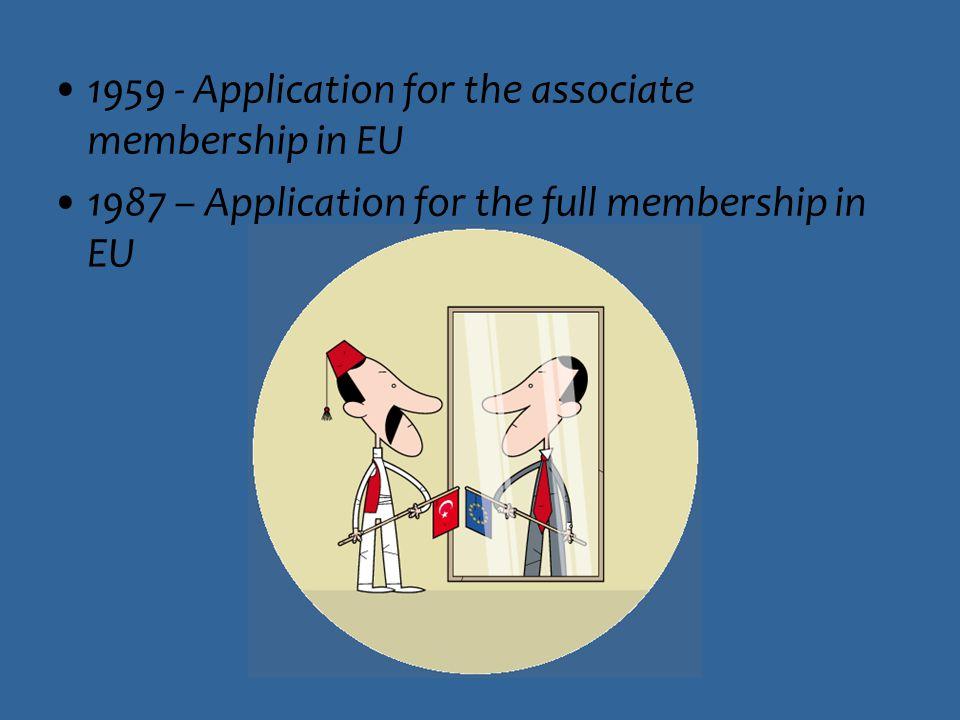 1959 - Application for the associate membership in EU 1987 – Application for the full membership in EU