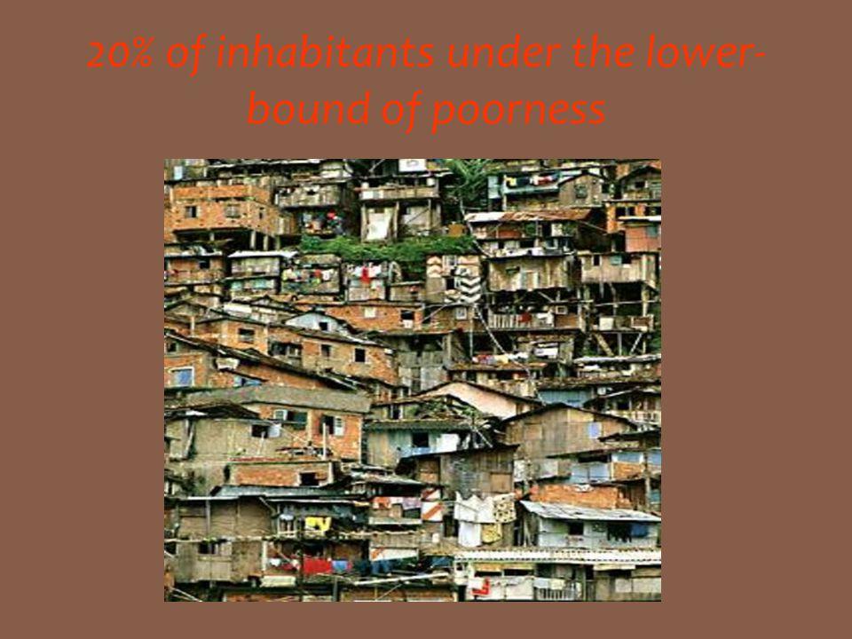 20% of inhabitants under the lower- bound of poorness